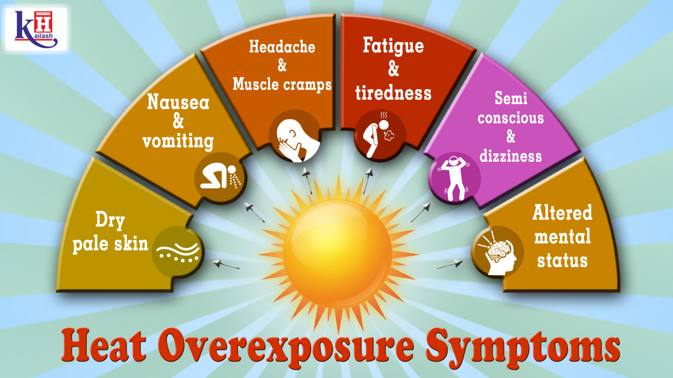 Keep yourself protected from Overexposure to Heat during Summers