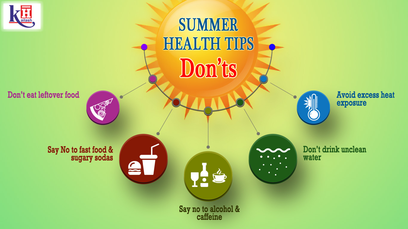 Some important precautions that should be taken during Summer Season