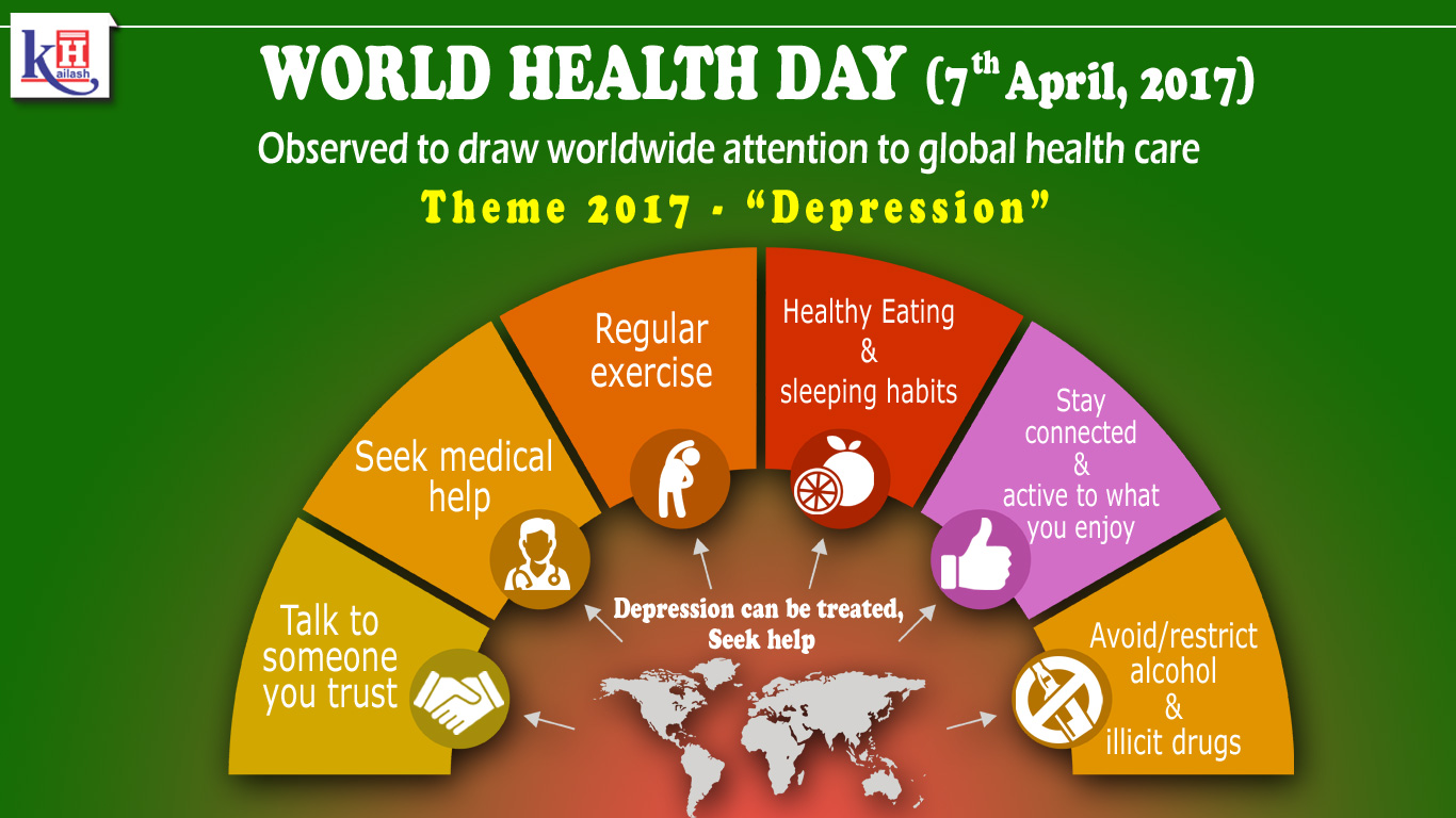 World Health Day 7th April, 2017 Theme