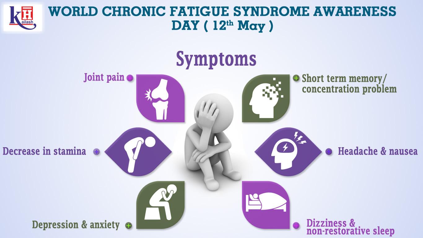 World Chronic Fatigue Syndrome Awareness