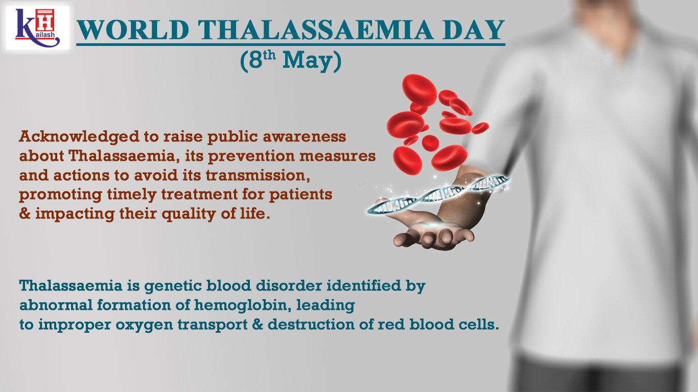 World Thalssaemia Day