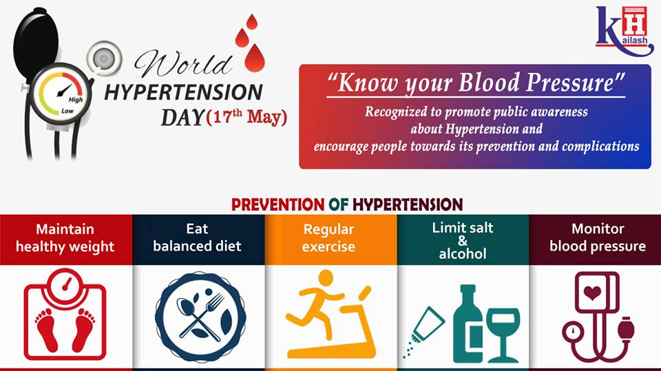 world hypertension day 17th may kailash health blog