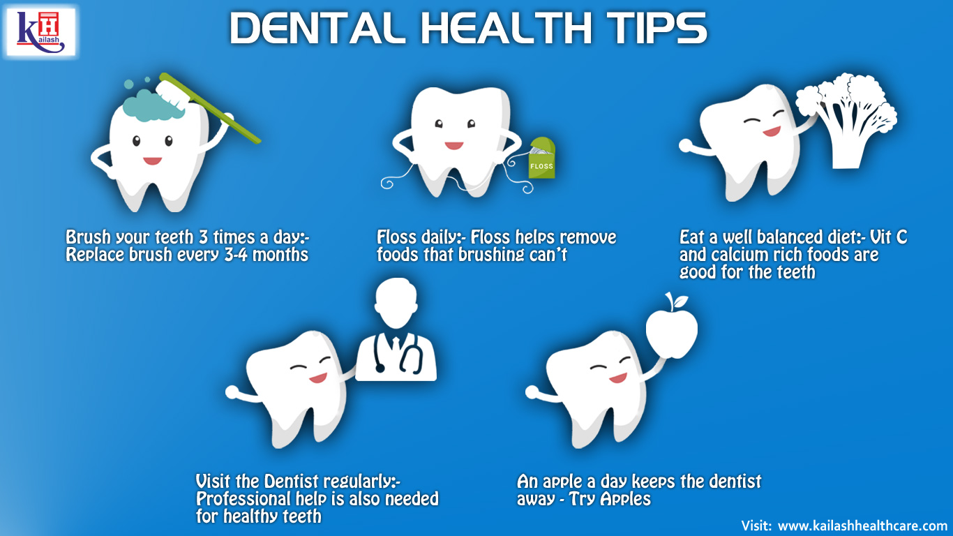 Take Care of your SMILE - Few Dental Health Tips