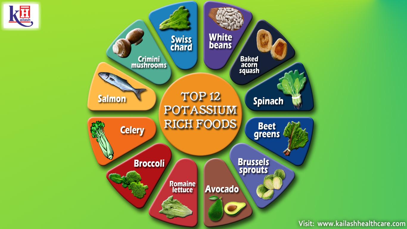 Top 12 Potassium Rich Foods