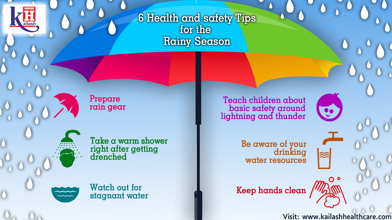 Rainy Day Safety Tips Pictures To Pin On Pinterest Thepinsta