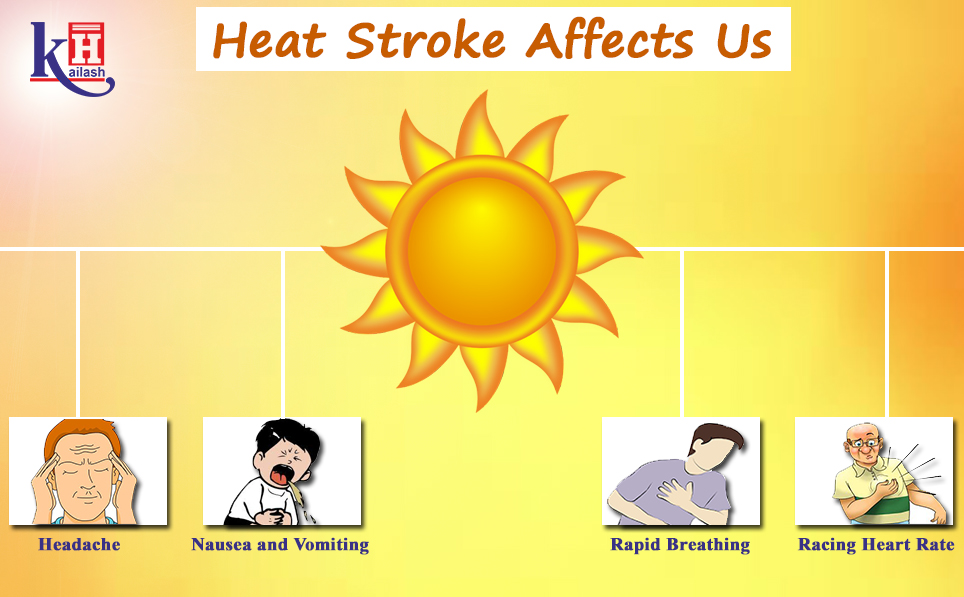 How heat stroke can affects your health badly ! Must Read