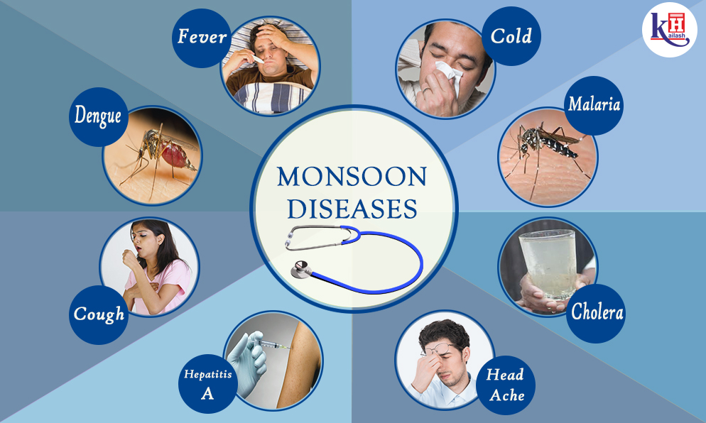 Some Common Monsoon Disease you should know about
