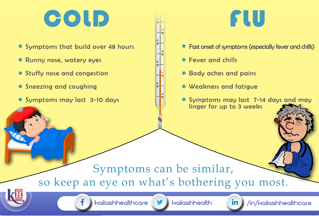 difference between cold and flu symptoms