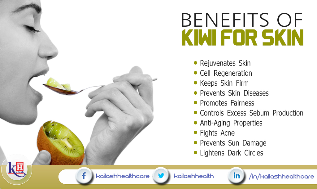 Kiwi Benefits of Skin
