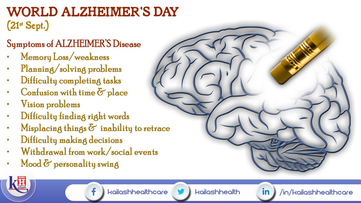 Symptoms of Alzheimer's Disease