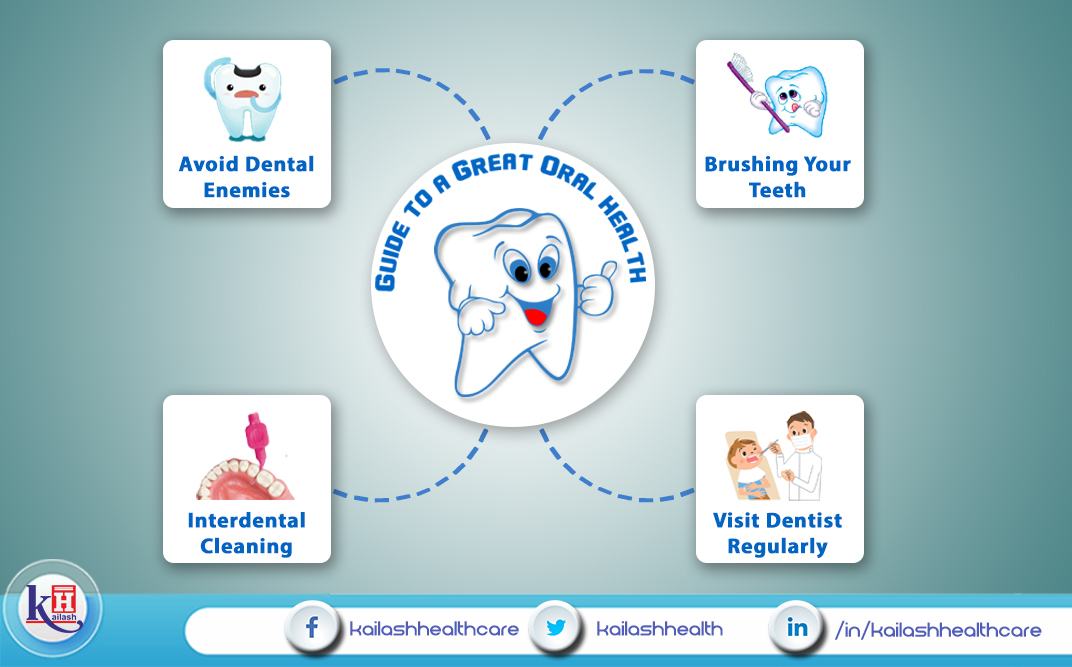 Guide to a Great Oral Health