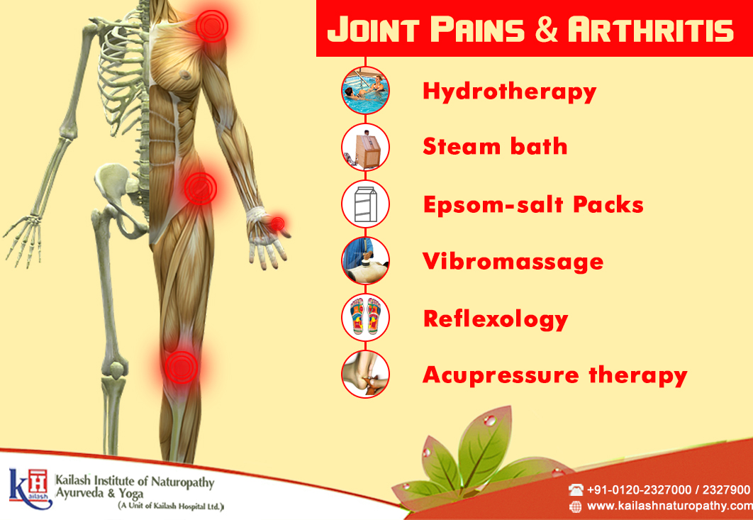 Naturopathy Therapy to treat Chronic joint pains & Arthritis