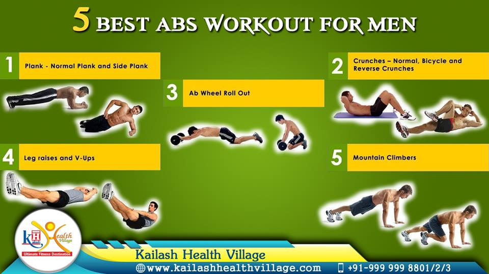 5 Best Abs Workout For Men