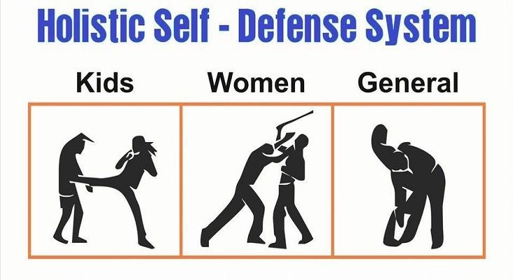 11 Effective points of Attack in Self Defense