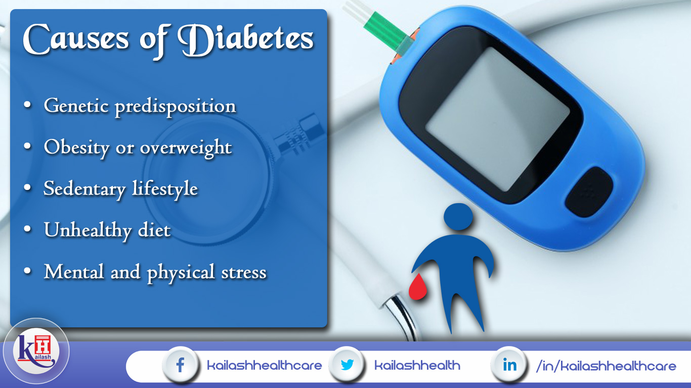 Some important Lifestyle practices that cause diabetes