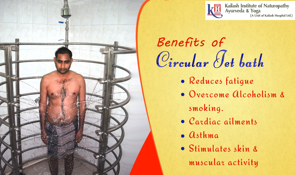 Benefits of Circular Jet Bath