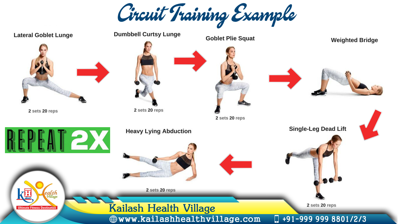Circuit Training An exercise for your strength & weight loss together