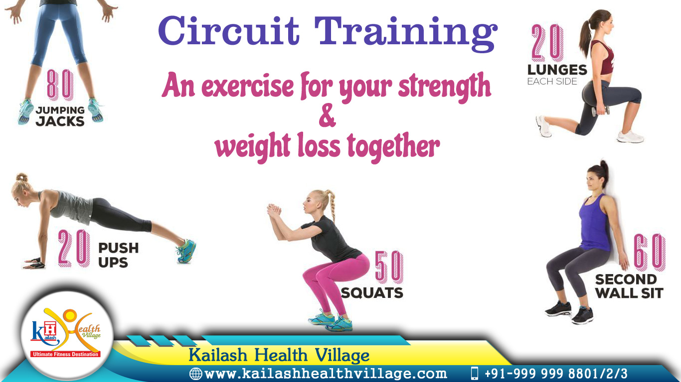 Circuit Training : An exercise for your strength & weight