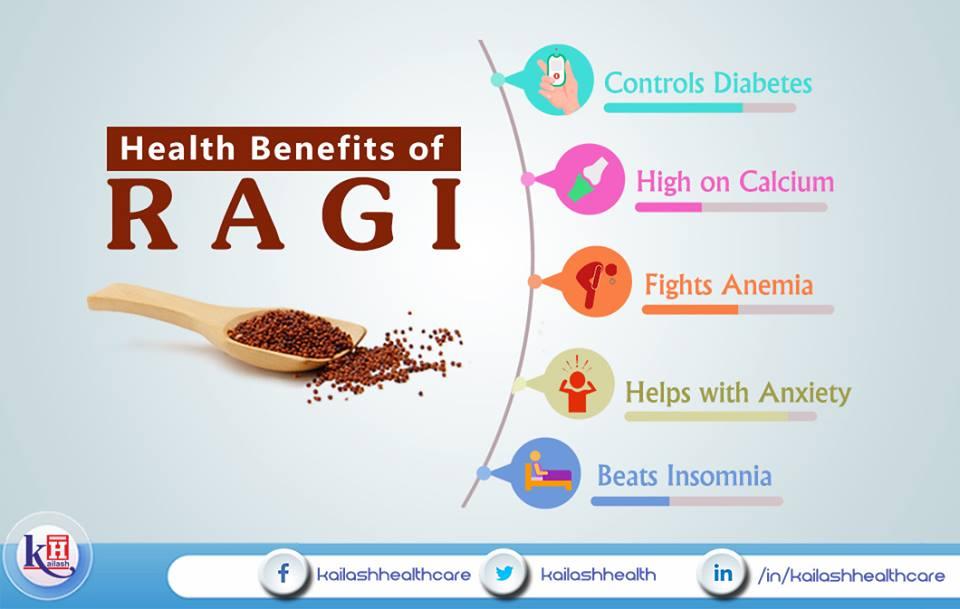 Ragi has wonderful health benefits