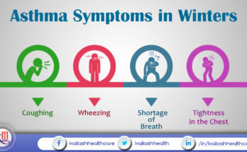 Problems faced by Asthma Patients in Winters