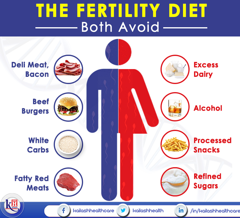 Some foods should be strictly avoided in your diet to keep fertility levels healthy.