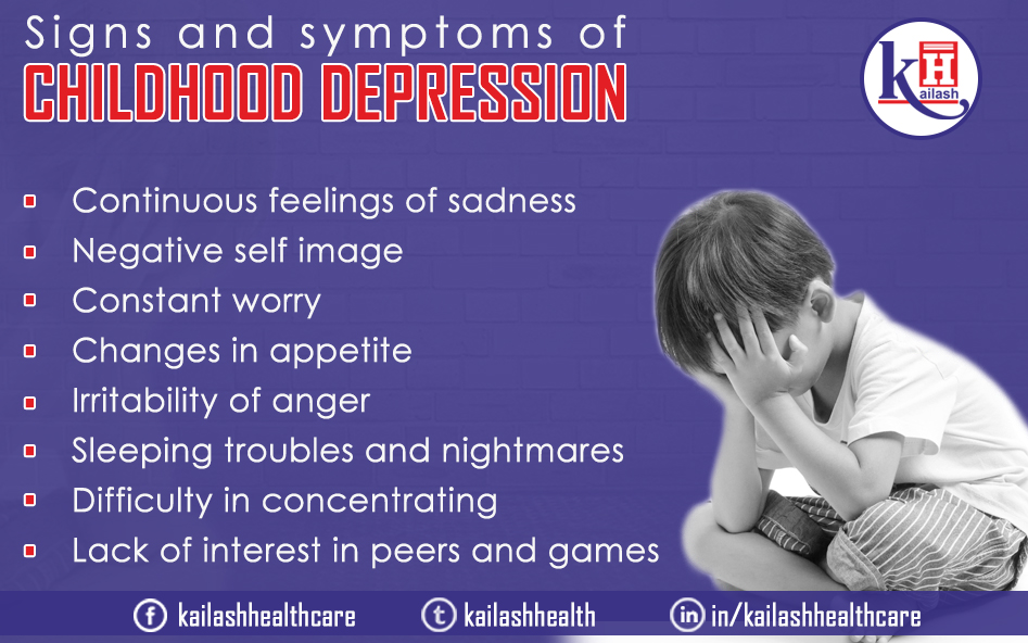Parents & Teachers should recognize the symptoms of Childhood Depression & intervene in a helpful manner to treat it.