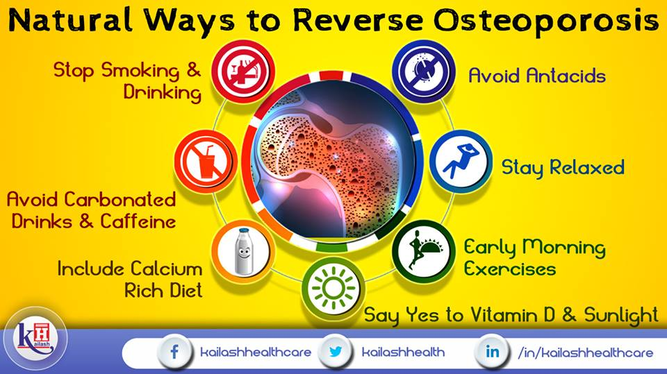 Simple tips can reverse Osteoporosis making your Bones stronger again!