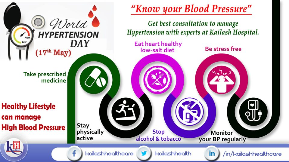A healthy lifestyle can help you manage High BP. Get best advice from our Hypertension experts at Kailash Hospital.A healthy lifestyle can help you manage High BP. Get best advice from our Hypertension experts at Kailash Hospital.