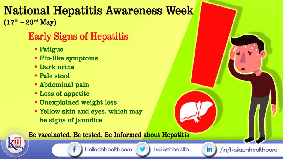 Know about the initial symptoms of Hepatitis & get an immediate checkup.
