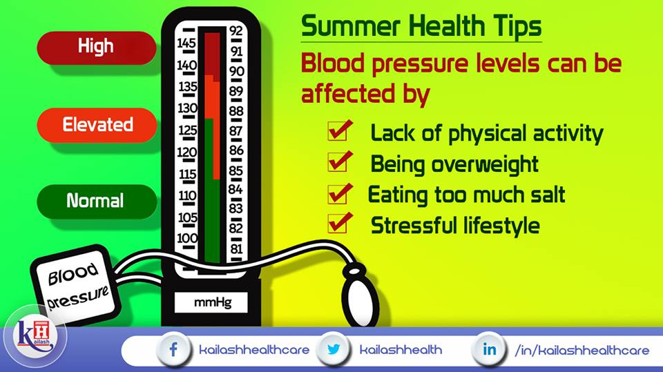 Summer can bring fluctuations in your Blood Pressure but know what may be the reasons.