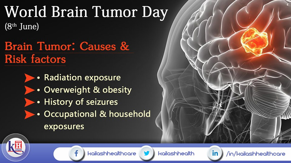 Know what can risk a person to get Brain Tumor & take preventive measures.