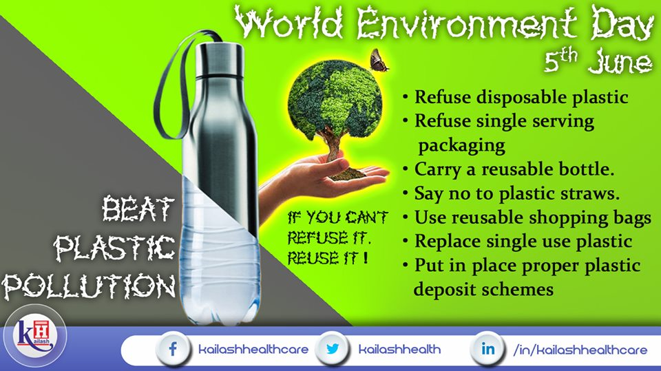 Stop the use of Plastic, it is very toxic to the Environment. Refuse Plastic, Save the World!