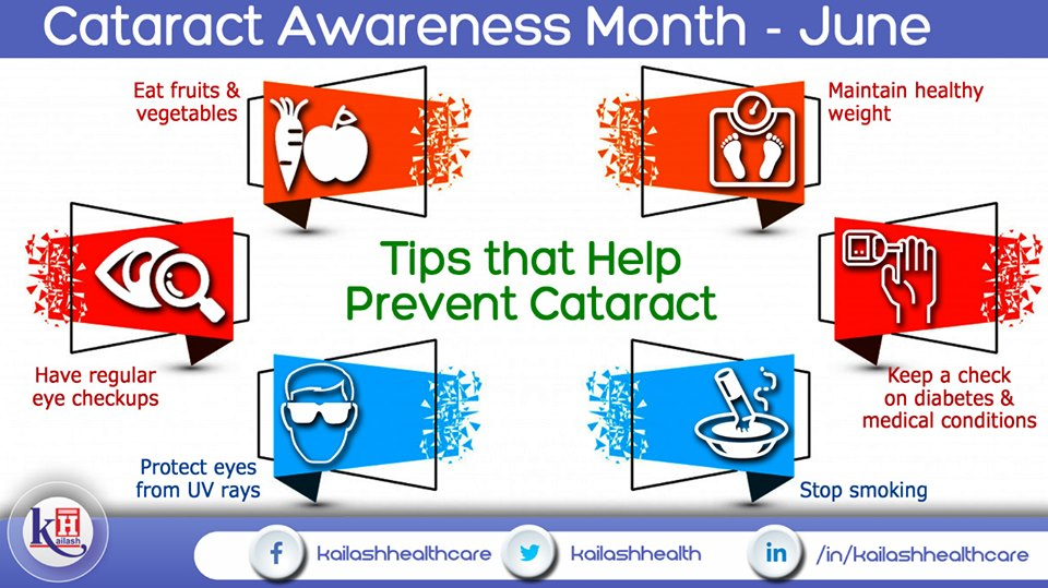 These healthy lifestyle habits can keep you safe against Cataract. Take care of your eyes.