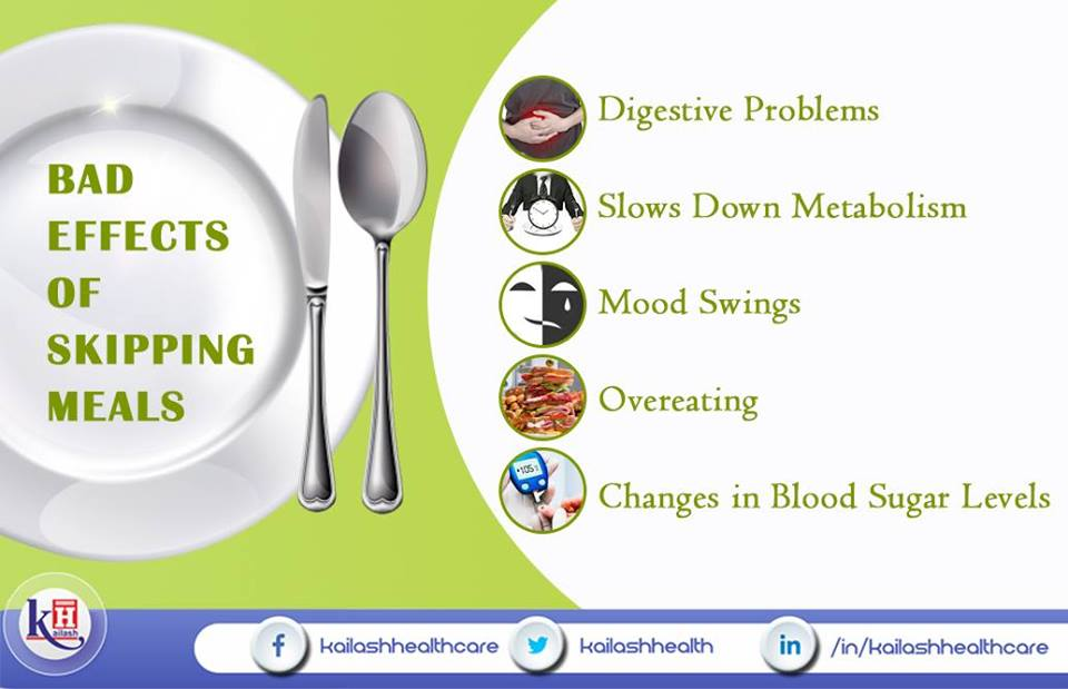 Do Not Skip Meals, It Can Lead You to Innumerable Health Problems.