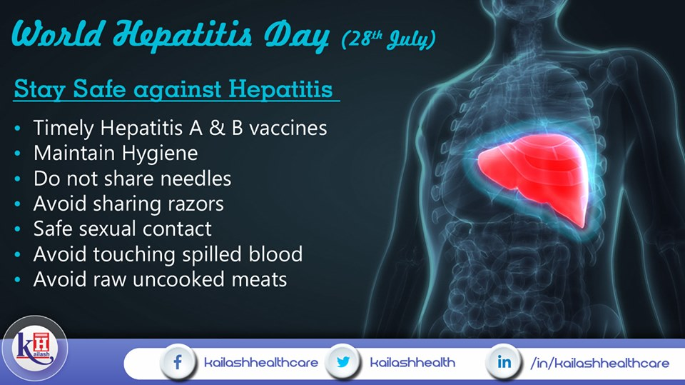 Hepatitis is a life-threatening disease. Follow a preventive lifestyle to stay safe against Hepatitis infection.