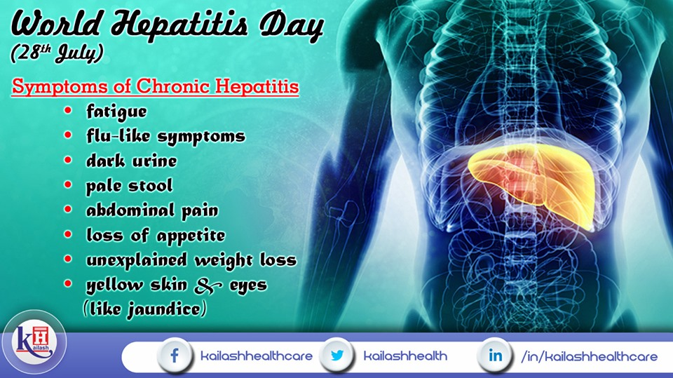 If you are experiencing any of these symptoms, it may indicate Chronic Hepatitis. Consult a specialist immediately.