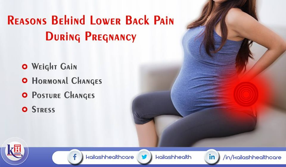 Lower Back Pain During Pregnancy Can Happen Due to These Common Reasons. Take Care.