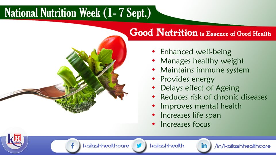 Good Nutrition intake is vital for overall mental, physical & intellectual growth.