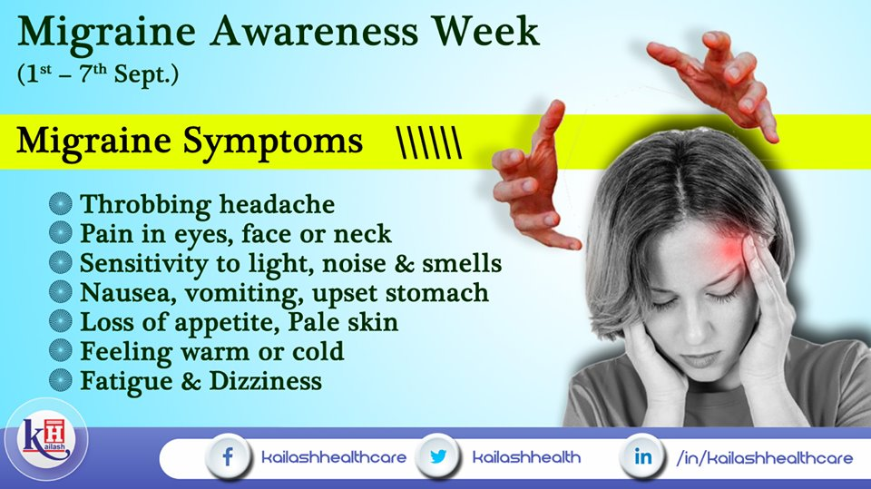 If you are suffering from a throbbing headache every time with nausea, it may indicate Migraine. Consult a specialist.