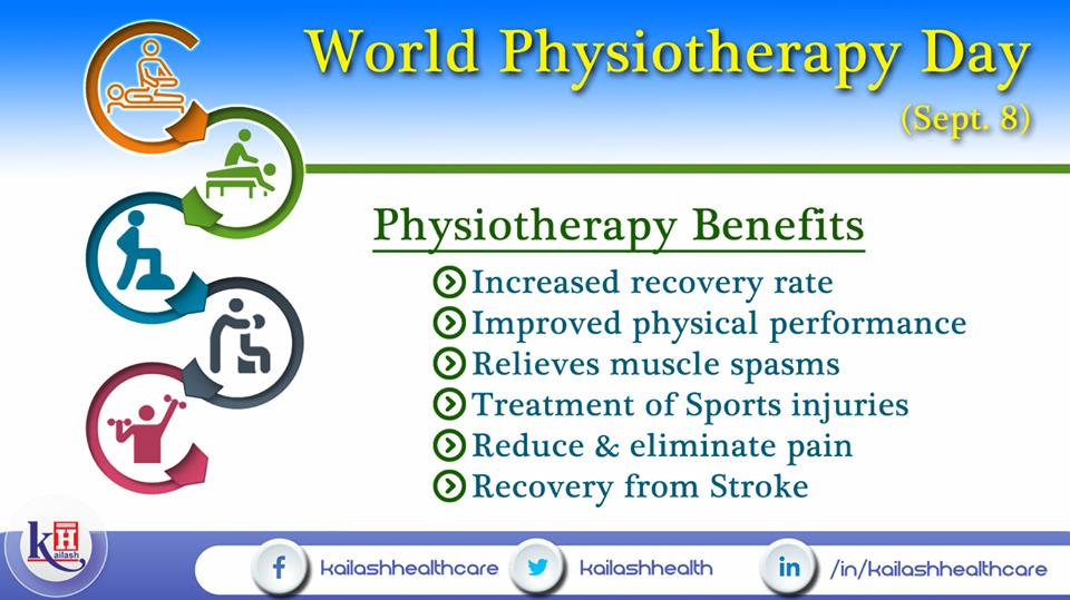 Physiotherapy has immense health benefits to relieve muscle pain & also promotes easier recovery from Stroke.