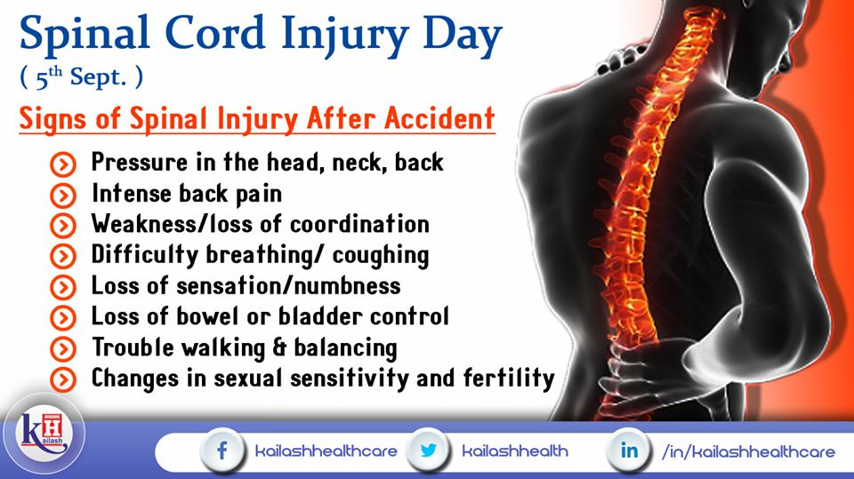 Post-trauma Spinal injury can be fatal if ignored. Know its symptoms & call emergency immediately.