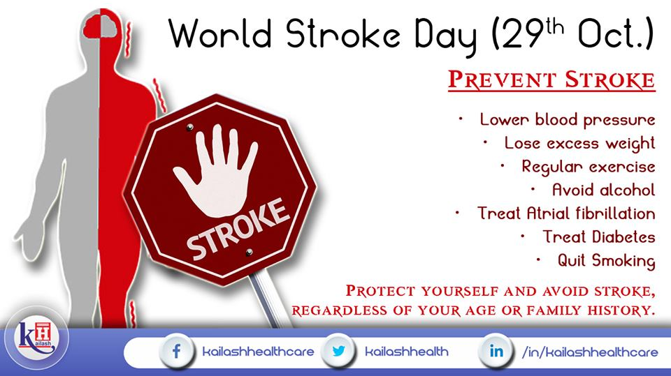 Here are some important preventive measures against Stroke. Protect yourself.