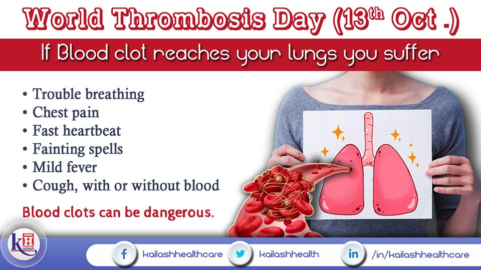 If Blood clots due to Thrombosis reaches your Lungs, you might experience some of these serious symptoms. Get immediate medical help.
