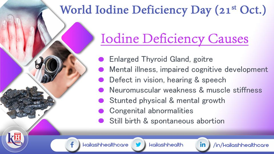 Iodine deficiency can lead to Thyroid disorders & Neuromuscular weakness. Get checked if you experience an enlarged Thyroid gland.