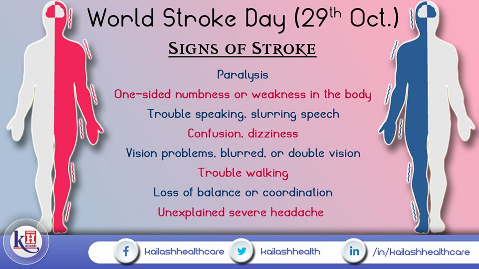 Know the warning signs of Stroke as the initial hours of treatment can help manage it in the best way.