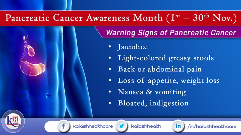 Do not ignore the symptoms of Pancreatic Cancer, it can worsen.
