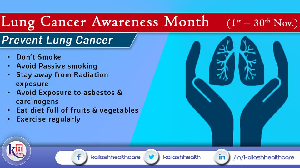 Follow these healthy lifestyle tips to prevent Lung Cancer.