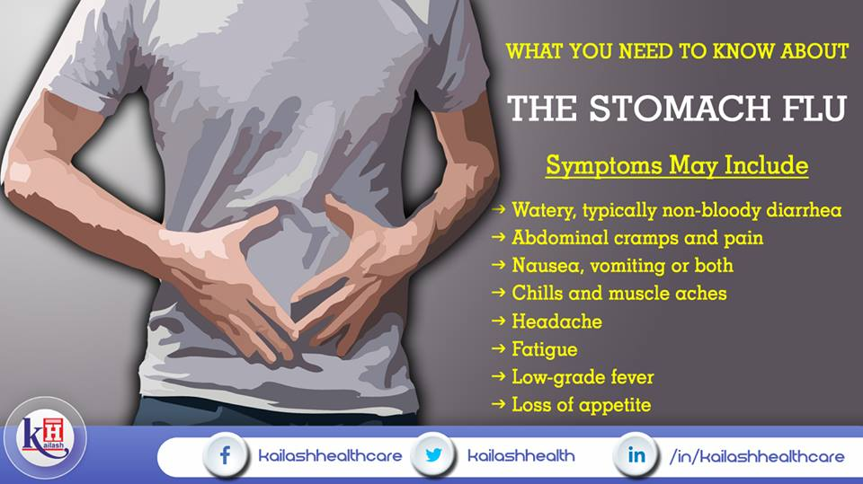 Important Signs of Stomach Flu that everyone should know & get early medical help.