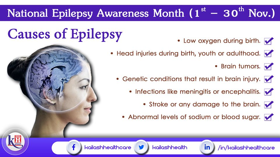 Know about the manageable health conditions that may cause Epilepsy. Early treatments helps.