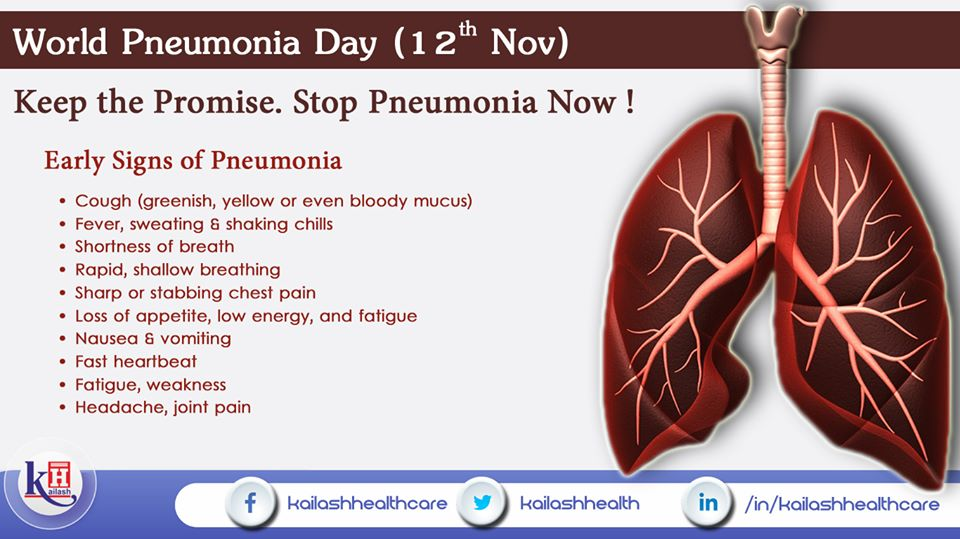Know the early signs of Pneumonia & take proper preventive measures. Stop Pneumonia now!